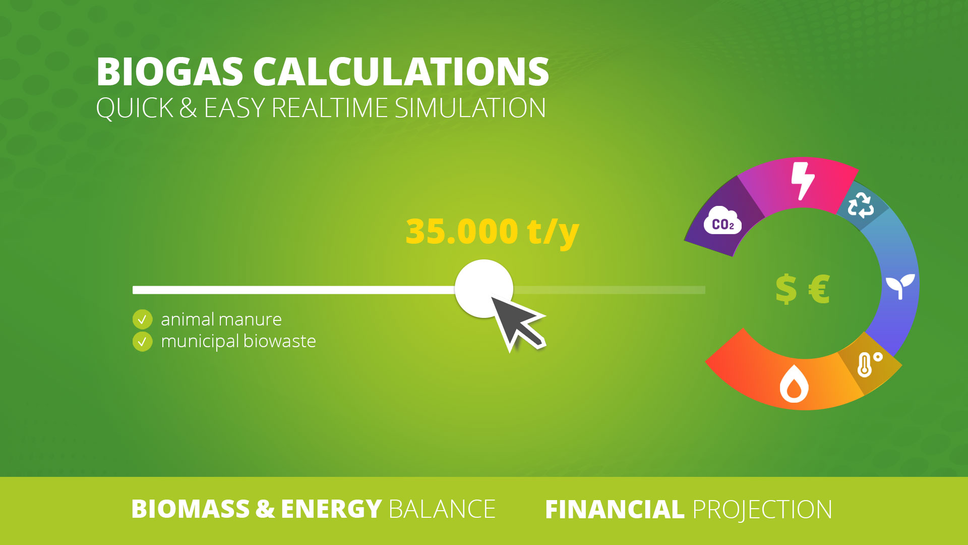 Biogas Calculator