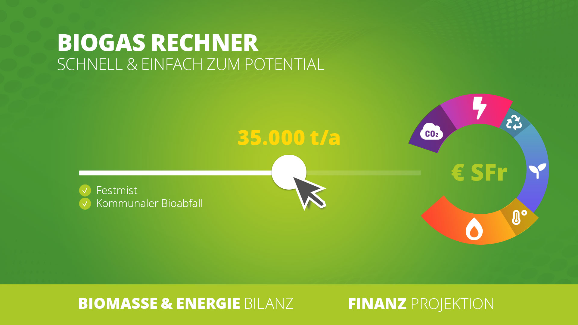 , Biogas Rechner